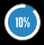 10% bar