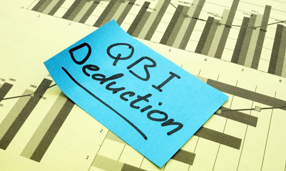 QBI Deduction or the Qualified Business Income Deduction concept